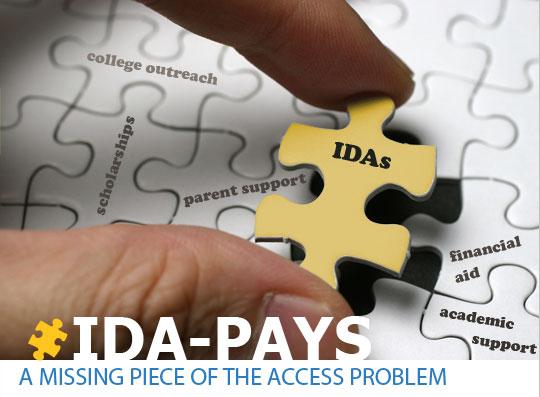 IDA-Pays